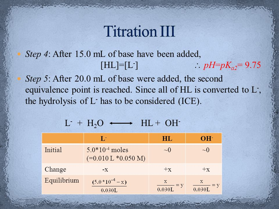 Titration III Step 4: After 15.0 mL of base have been added, [HL]=[L-]  pH=pKa2= 9.75.